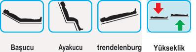 4 motorlu elektrikli koltuk hareketleri